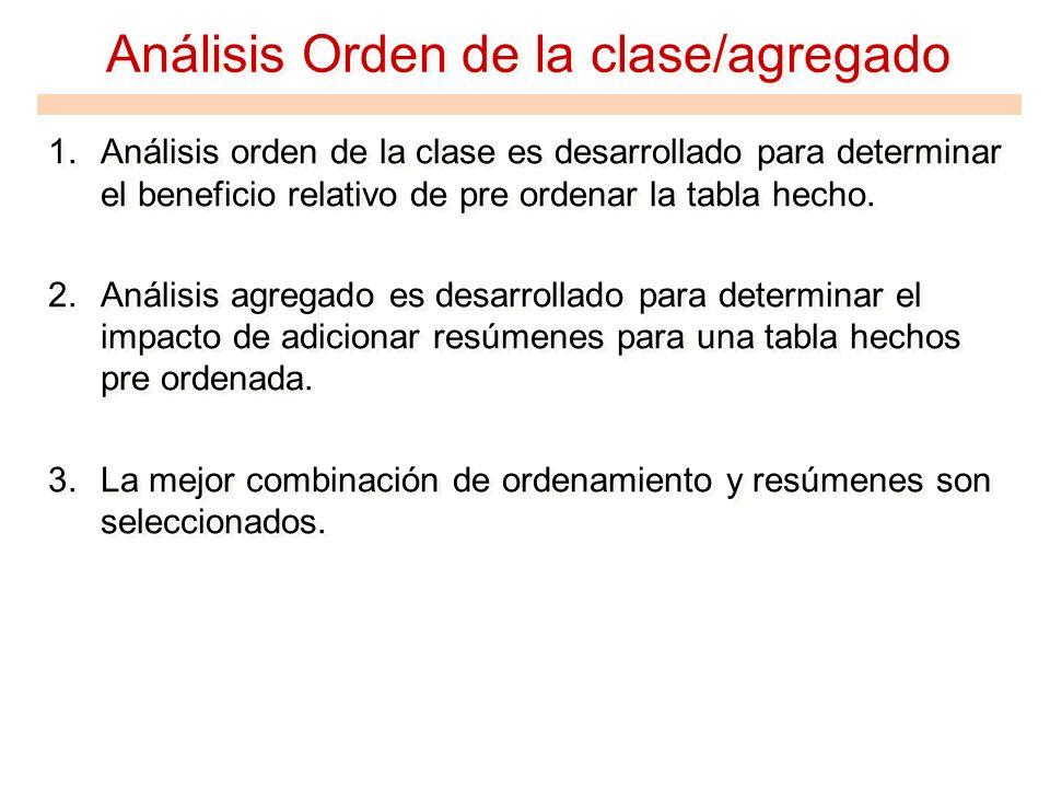 Análisis Orden de la clase/agregado