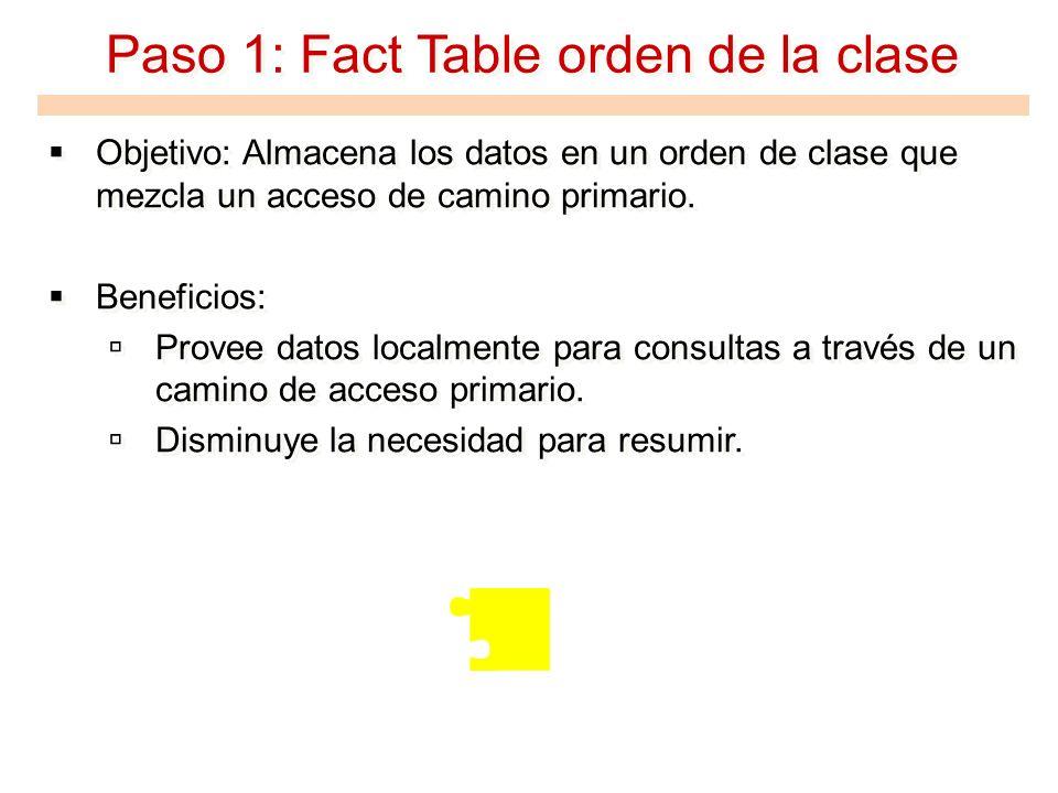 Paso 1: Fact Table orden de la clase