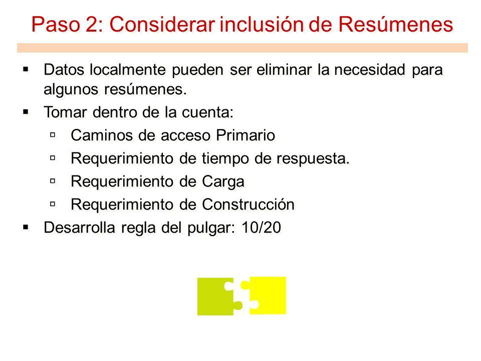 Paso 2: Considerar inclusión de Resúmenes