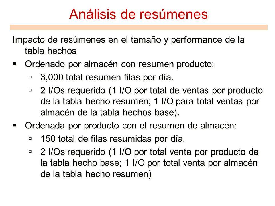 Análisis de resúmenes Impacto de resúmenes en el tamaño y performance de la tabla hechos. Ordenado por almacén con resumen producto: