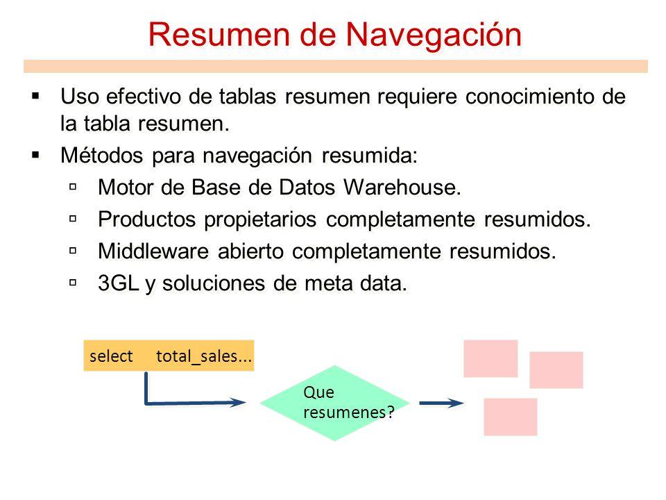 Resumen de Navegación Uso efectivo de tablas resumen requiere conocimiento de la tabla resumen. Métodos para navegación resumida: