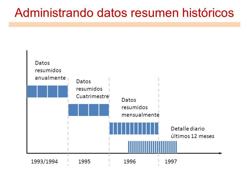 Administrando datos resumen históricos