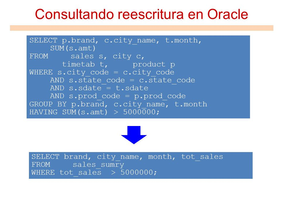 Consultando reescritura en Oracle