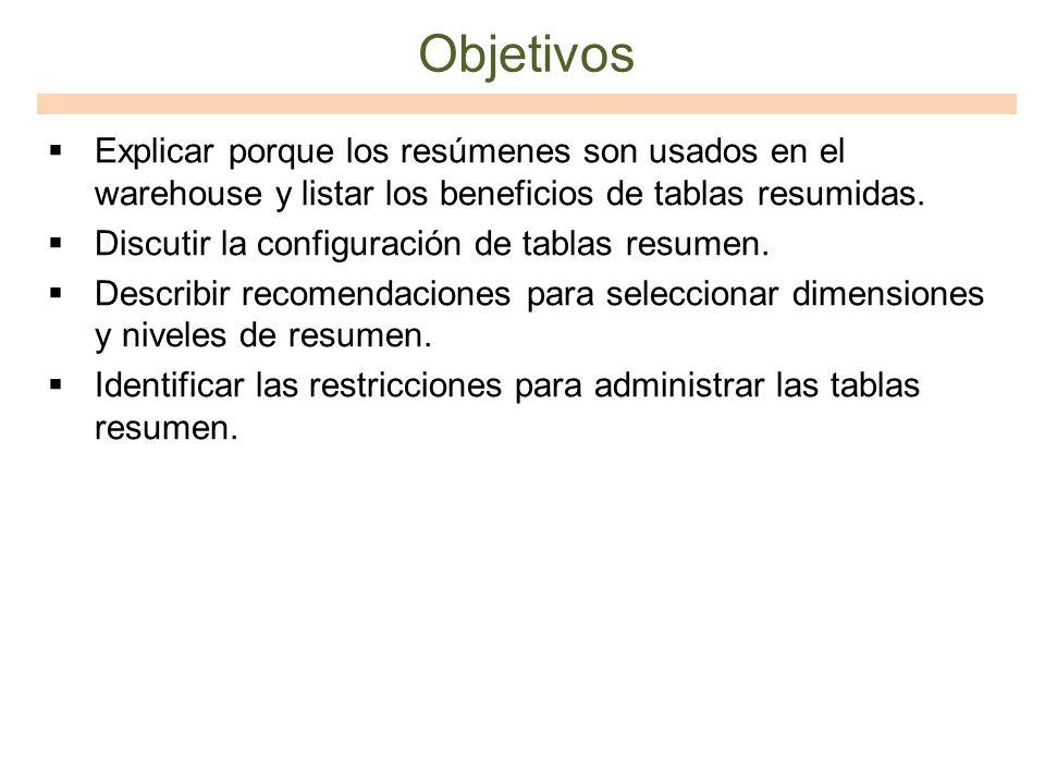 Objetivos Explicar porque los resúmenes son usados en el warehouse y listar los beneficios de tablas resumidas.