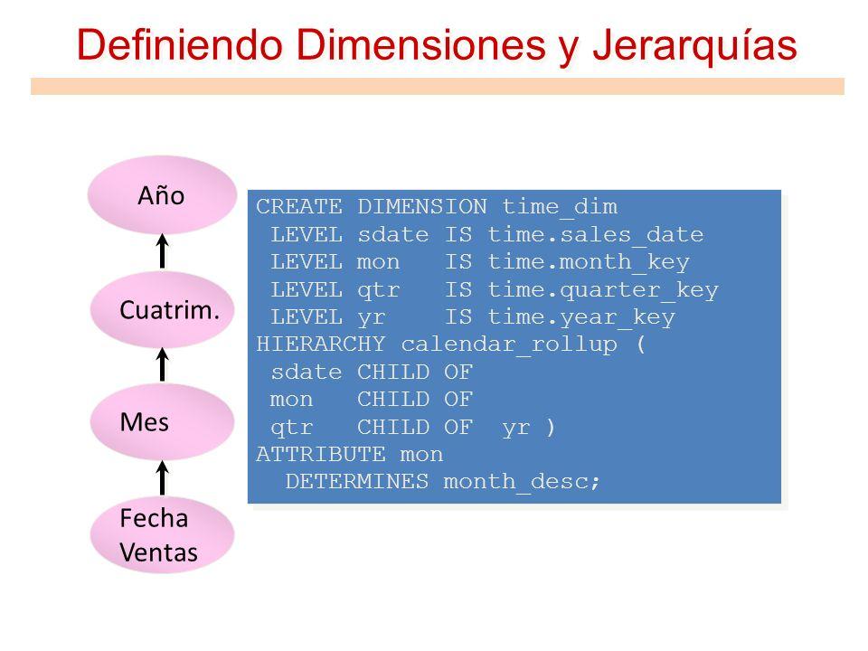 Definiendo Dimensiones y Jerarquías