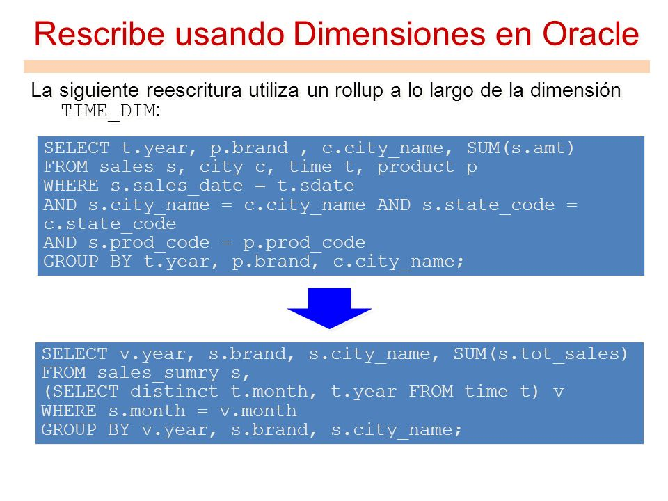 Rescribe usando Dimensiones en Oracle
