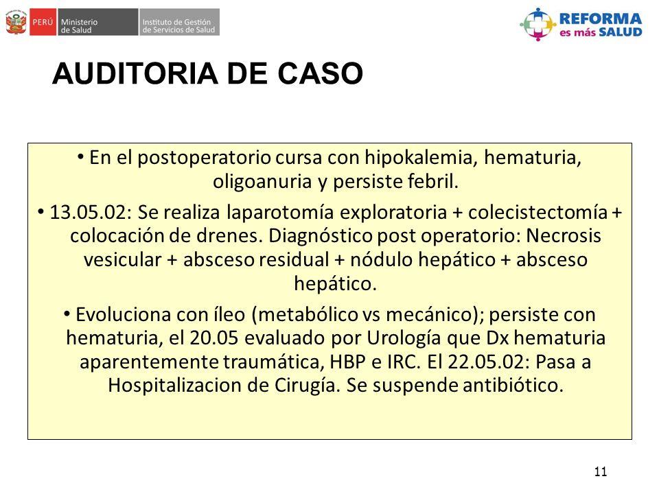 AUDITORIA DE CASO En el postoperatorio cursa con hipokalemia, hematuria, oligoanuria y persiste febril.