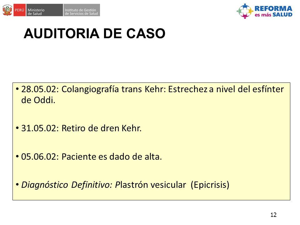 AUDITORIA DE CASO 28.05.02: Colangiografía trans Kehr: Estrechez a nivel del esfínter de Oddi. 31.05.02: Retiro de dren Kehr.
