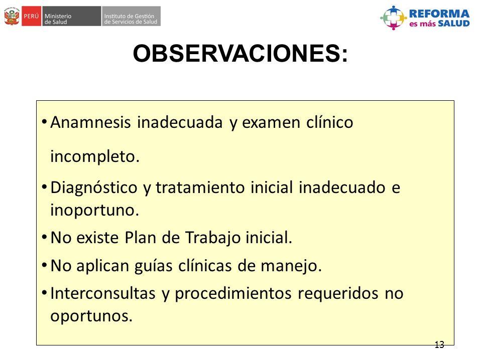 OBSERVACIONES: Anamnesis inadecuada y examen clínico incompleto.