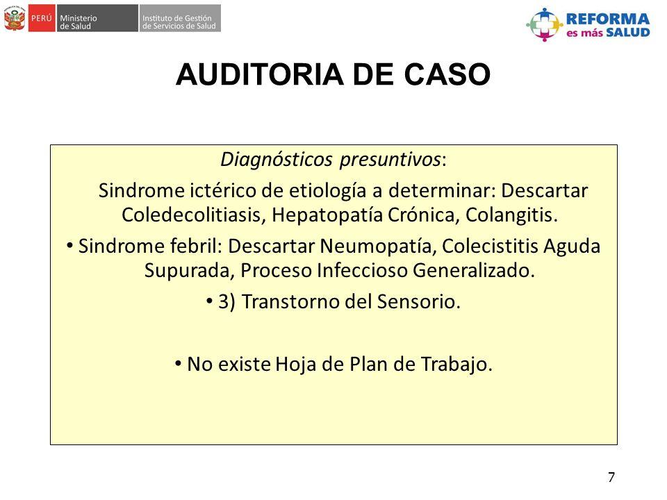 AUDITORIA DE CASO Diagnósticos presuntivos: