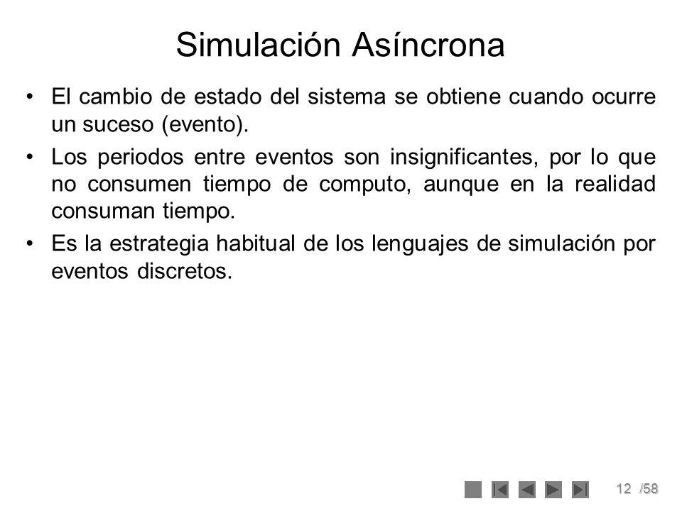 Simulación Asíncrona El cambio de estado del sistema se obtiene cuando ocurre un suceso (evento).