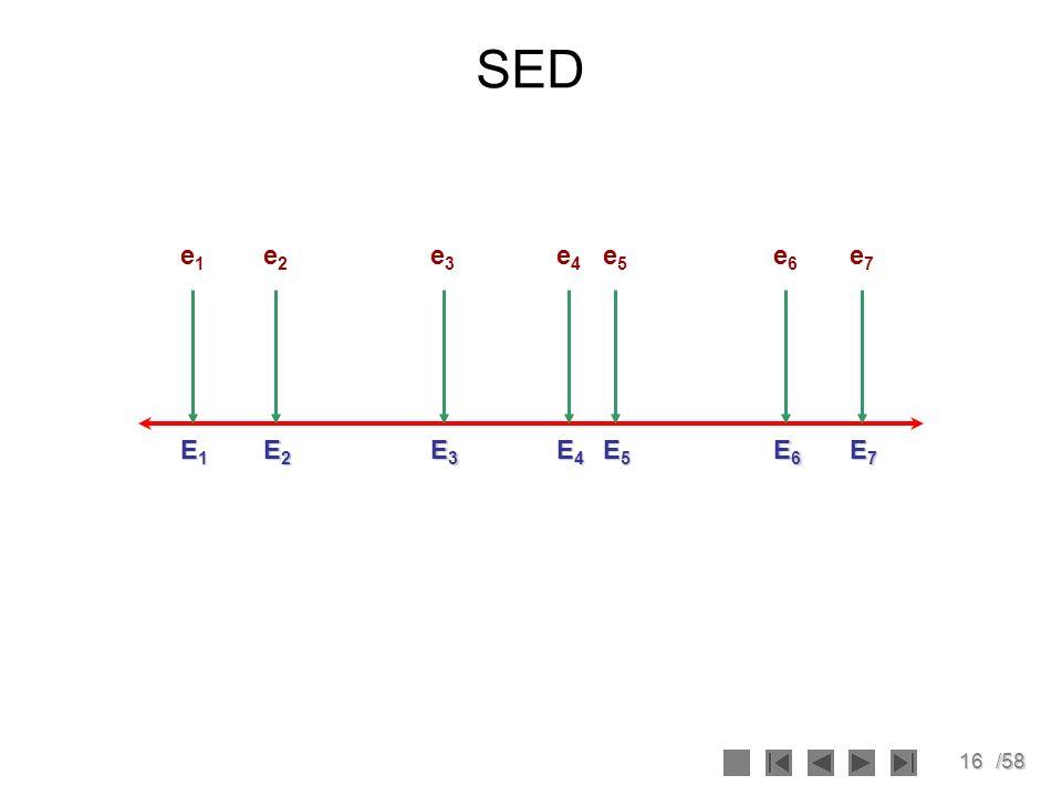 SED e1 e2 e3 e4 e5 e6 e7 E1 E2 E3 E4 E5 E6 E7