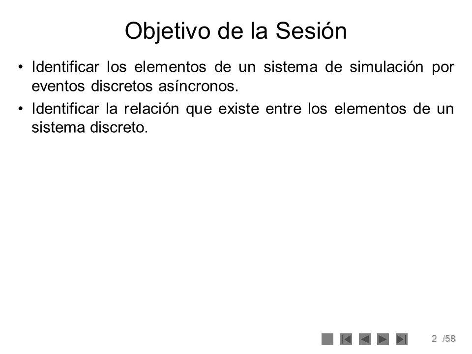 Objetivo de la Sesión Identificar los elementos de un sistema de simulación por eventos discretos asíncronos.