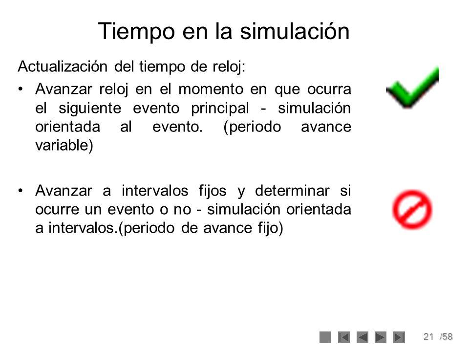 Tiempo en la simulación