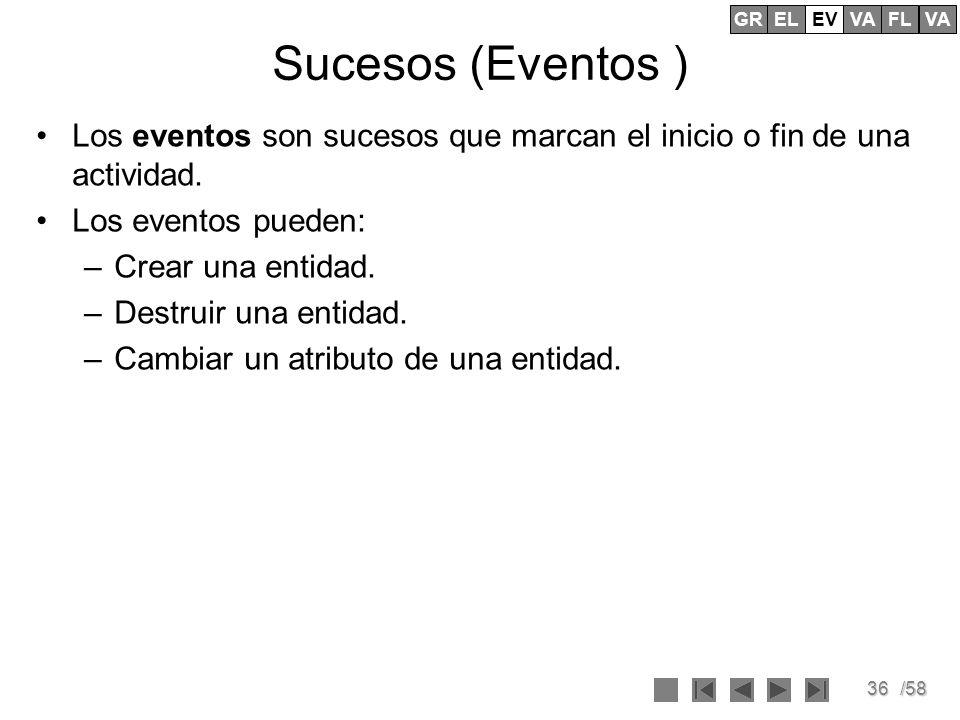 GR EV. EL. VA. FL. Sucesos (Eventos ) Los eventos son sucesos que marcan el inicio o fin de una actividad.