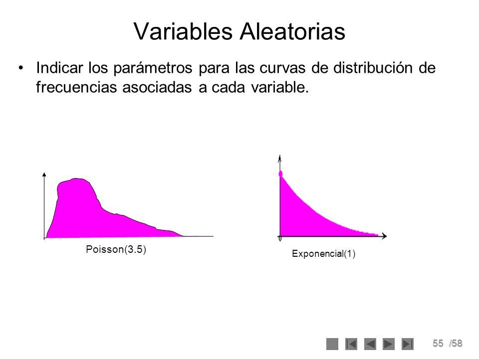 Variables AleatoriasIndicar los parámetros para las curvas de distribución de frecuencias asociadas a cada variable.