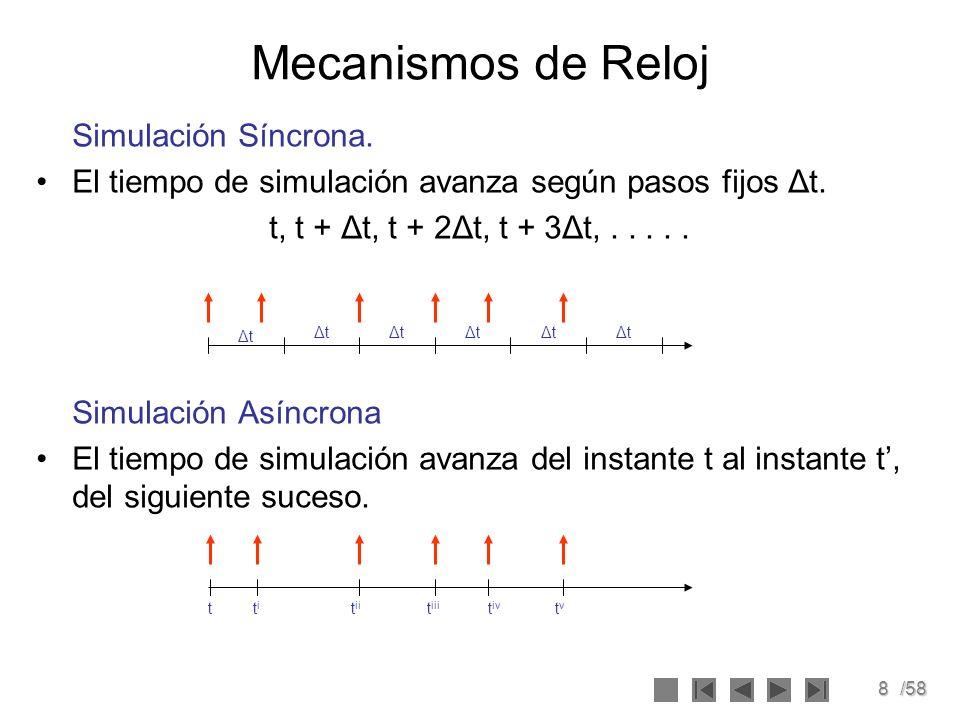 Mecanismos de Reloj Simulación Síncrona.