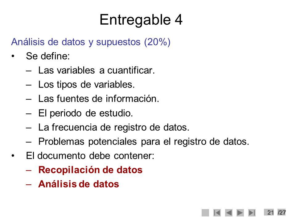 Entregable 4 Análisis de datos y supuestos (20%) Se define: