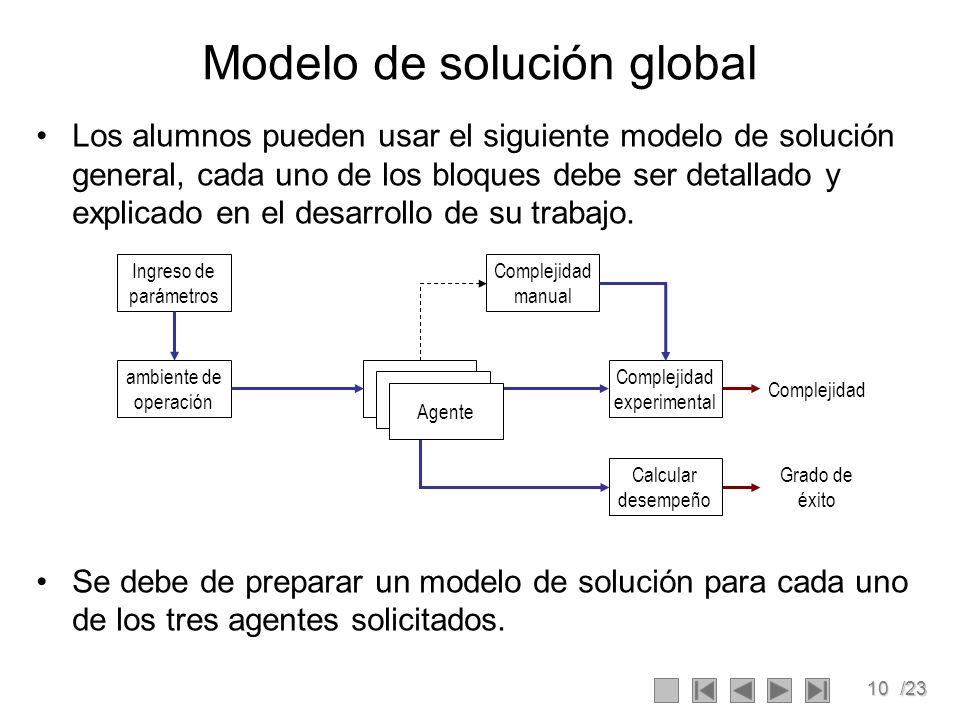 Modelo de solución global