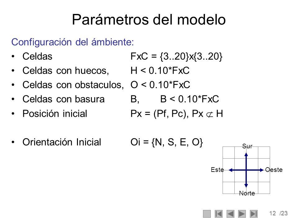 Parámetros del modelo Configuración del ámbiente: