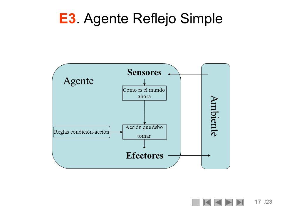 E3. Agente Reflejo Simple