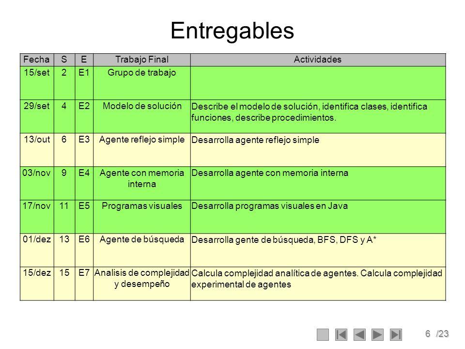 Entregables Fecha S E Trabajo Final Actividades 15/set 2 E1