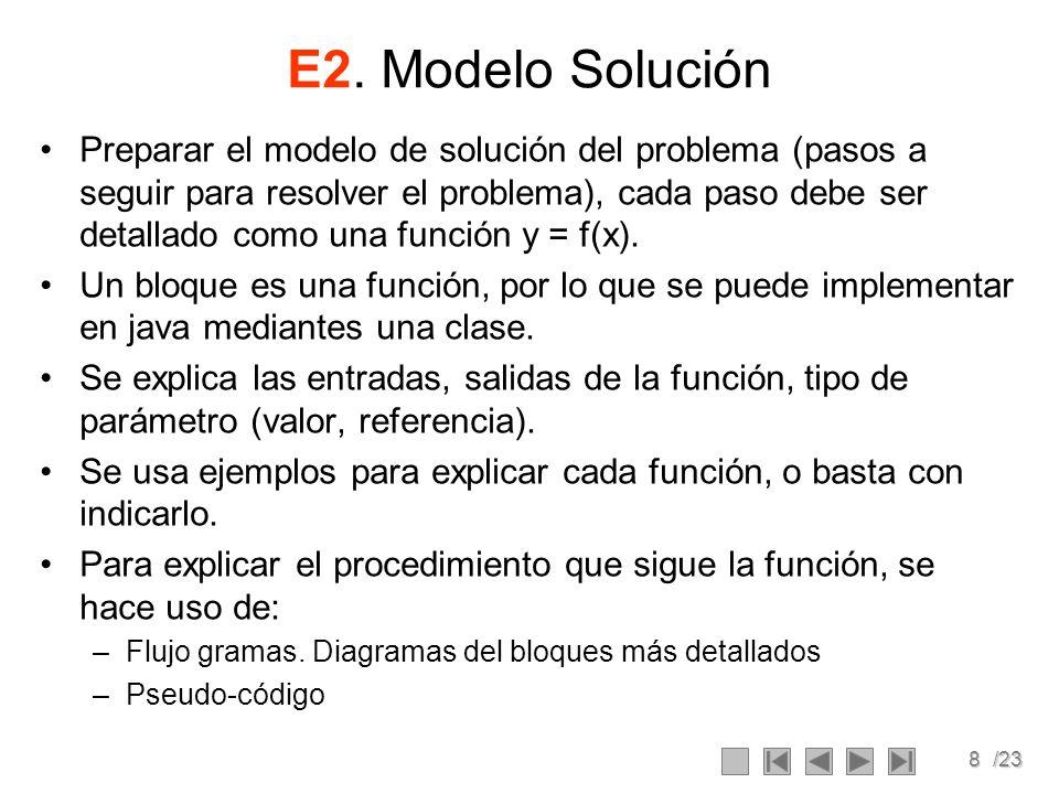 E2. Modelo Solución