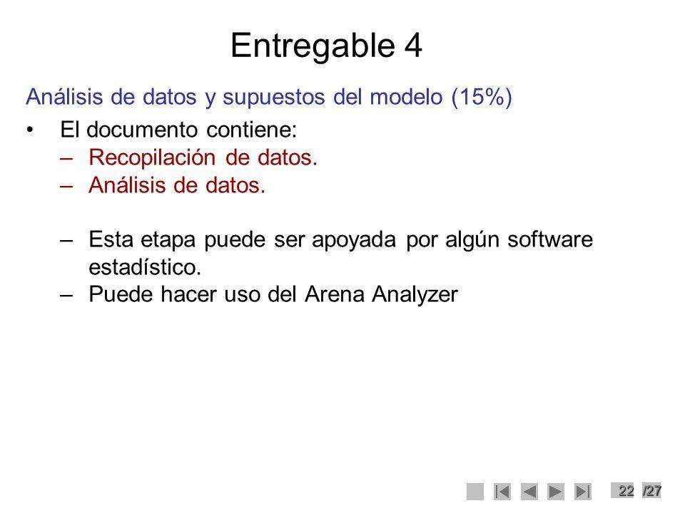 Entregable 4 Análisis de datos y supuestos del modelo (15%)