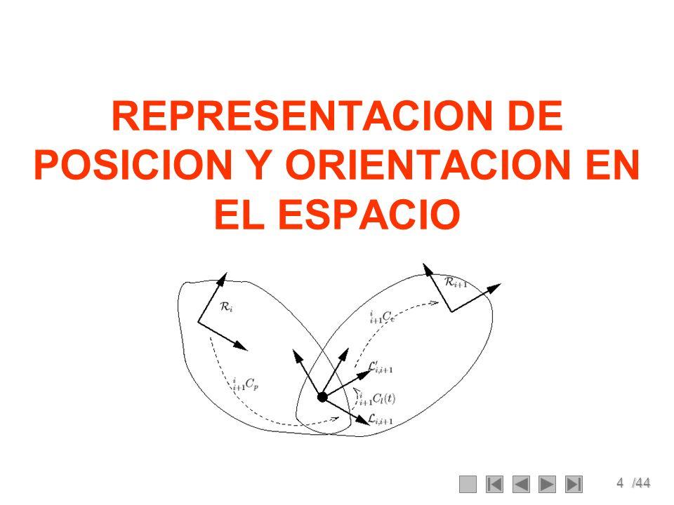 REPRESENTACION DE POSICION Y ORIENTACION EN EL ESPACIO