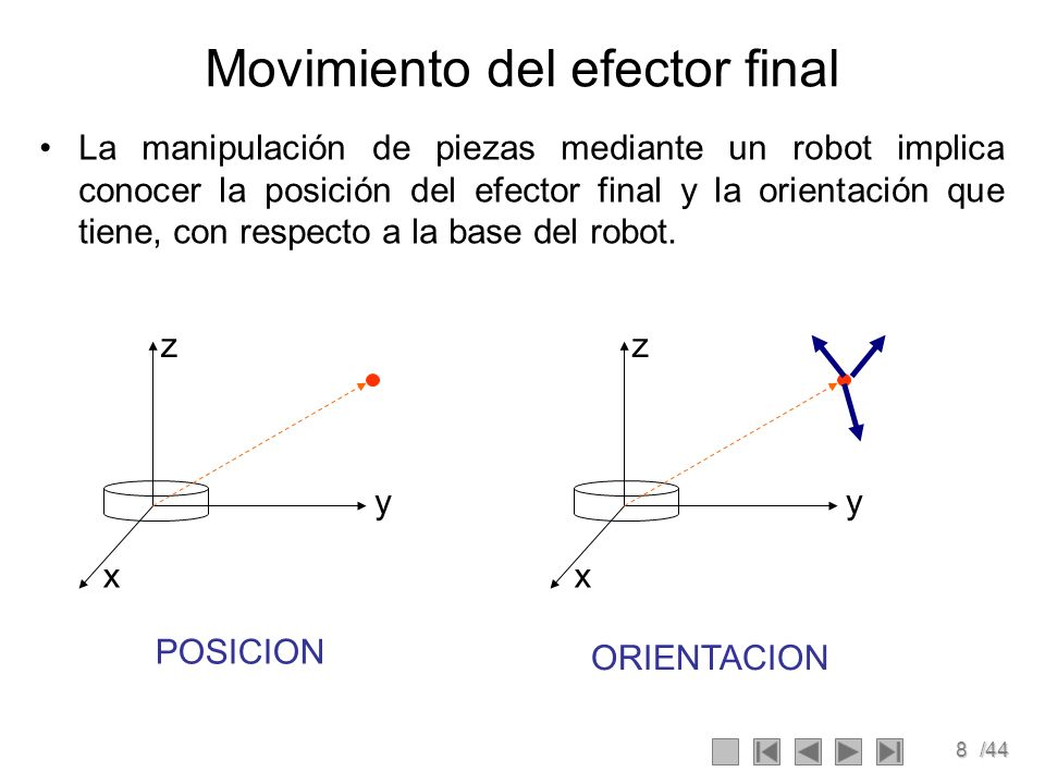 Movimiento del efector final