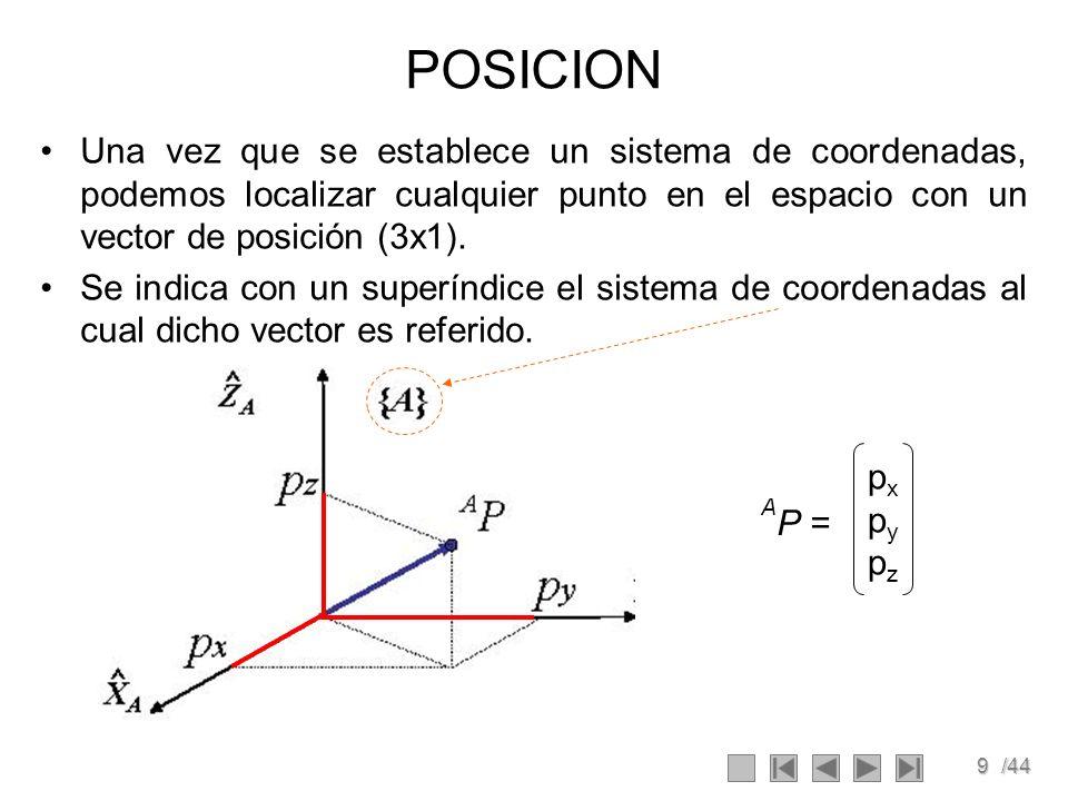 POSICION Una vez que se establece un sistema de coordenadas, podemos localizar cualquier punto en el espacio con un vector de posición (3x1).