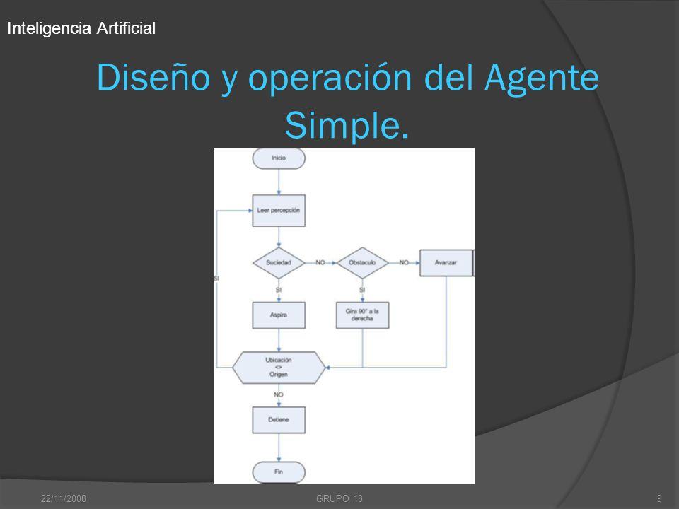 Diseño y operación del Agente Simple.