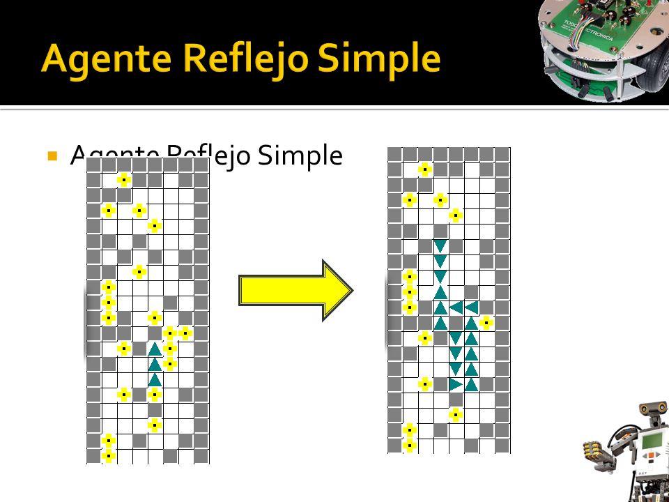 Agente Reflejo Simple Agente Reflejo Simple
