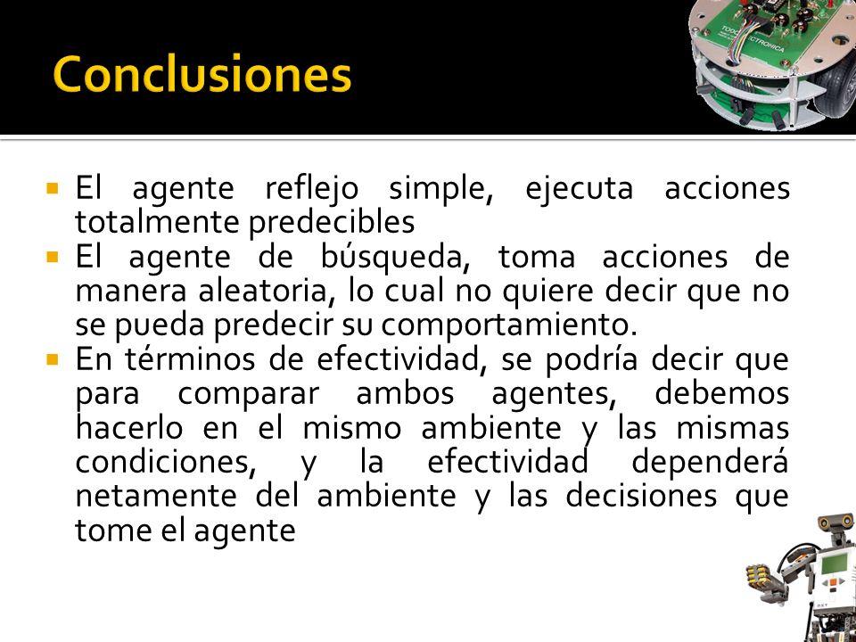 Conclusiones El agente reflejo simple, ejecuta acciones totalmente predecibles.