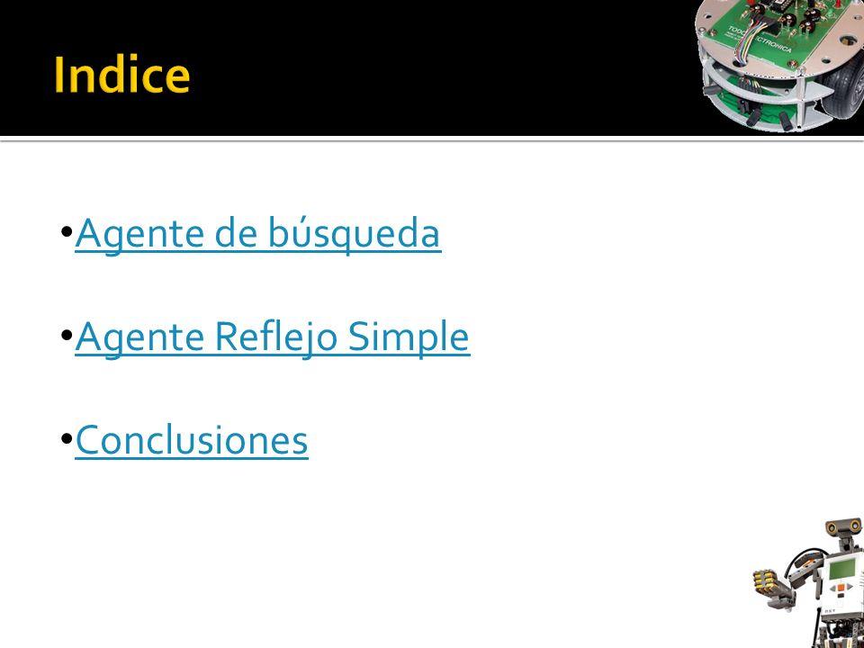 Indice Agente de búsqueda Agente Reflejo Simple Conclusiones