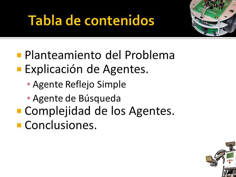 Tabla de contenidos Planteamiento del Problema Explicación de Agentes.