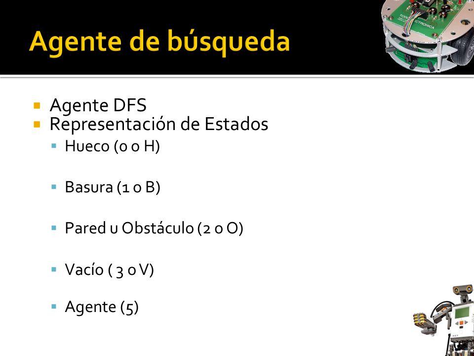 Agente de búsqueda Agente DFS Representación de Estados Hueco (0 o H)