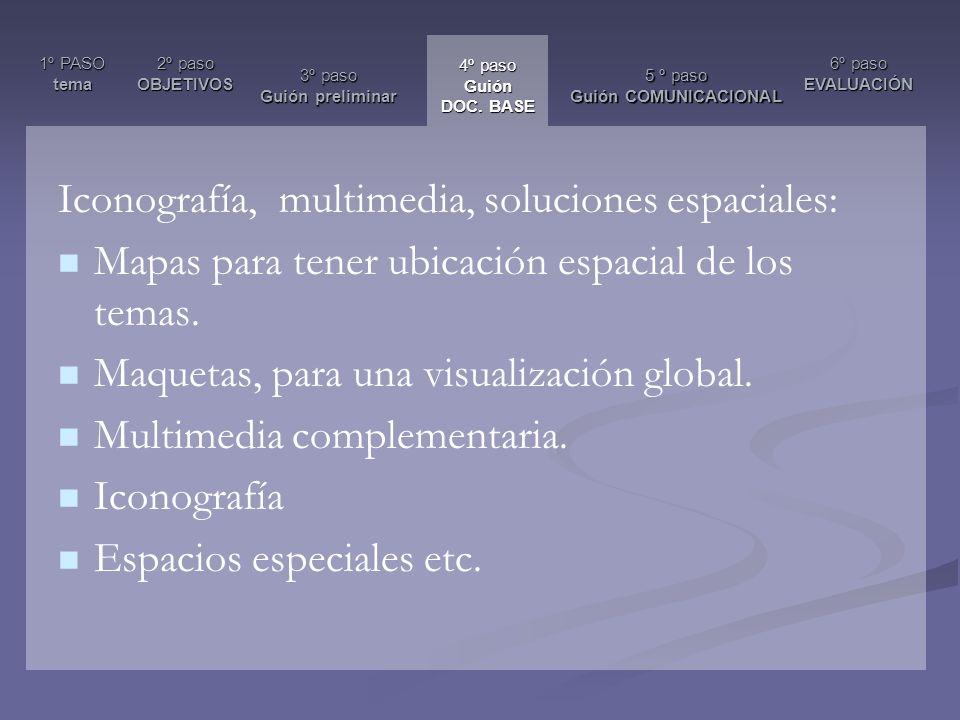 Iconografía, multimedia, soluciones espaciales: