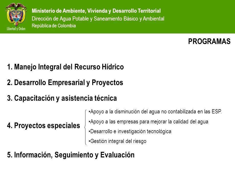 1. Manejo Integral del Recurso Hídrico