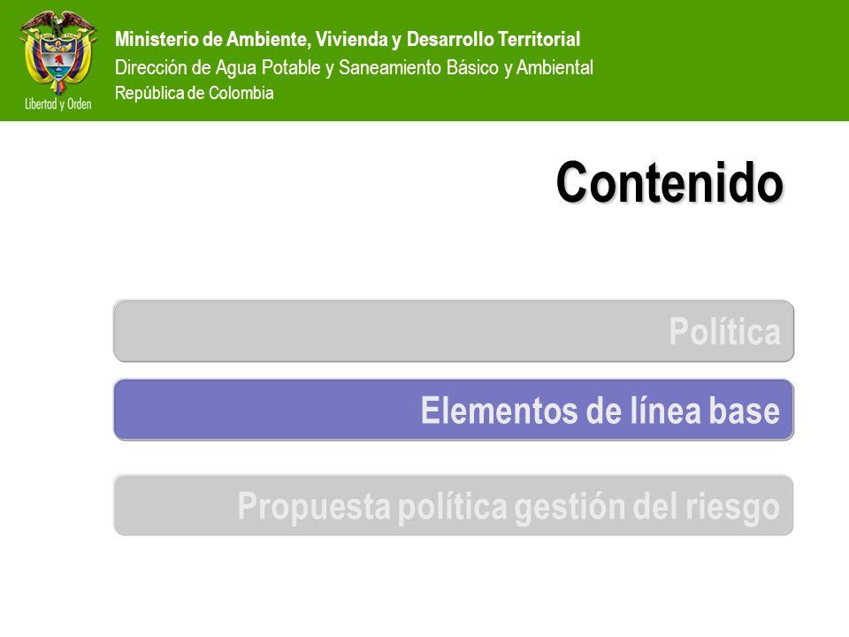 Contenido Política Elementos de línea base