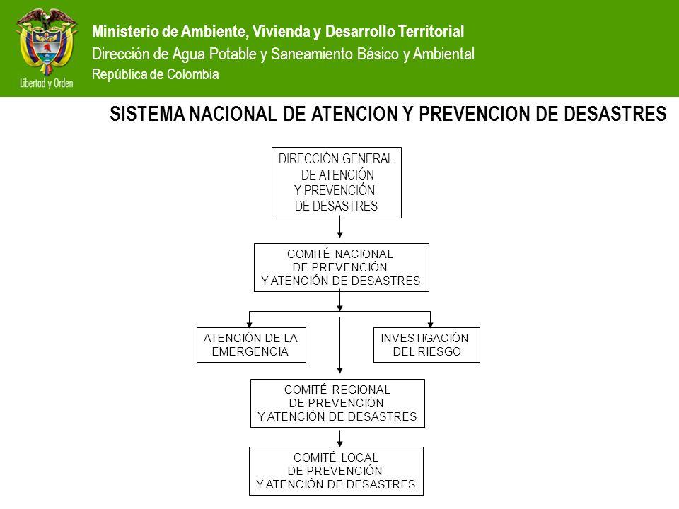 Y ATENCIÓN DE DESASTRES