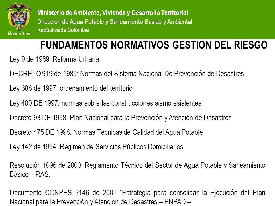 FUNDAMENTOS NORMATIVOS GESTION DEL RIESGO