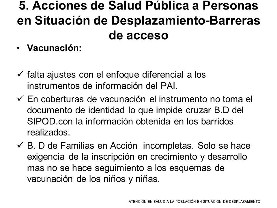 5. Acciones de Salud Pública a Personas en Situación de Desplazamiento-Barreras de acceso