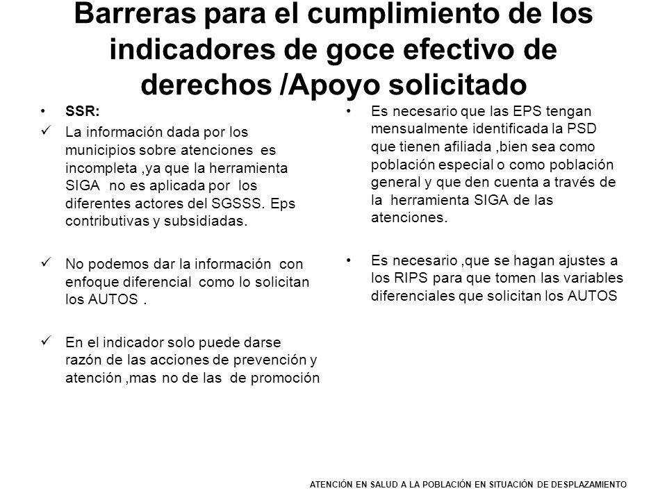 Barreras para el cumplimiento de los indicadores de goce efectivo de derechos /Apoyo solicitado