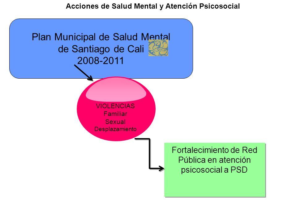 Acciones de Salud Mental y Atención Psicosocial