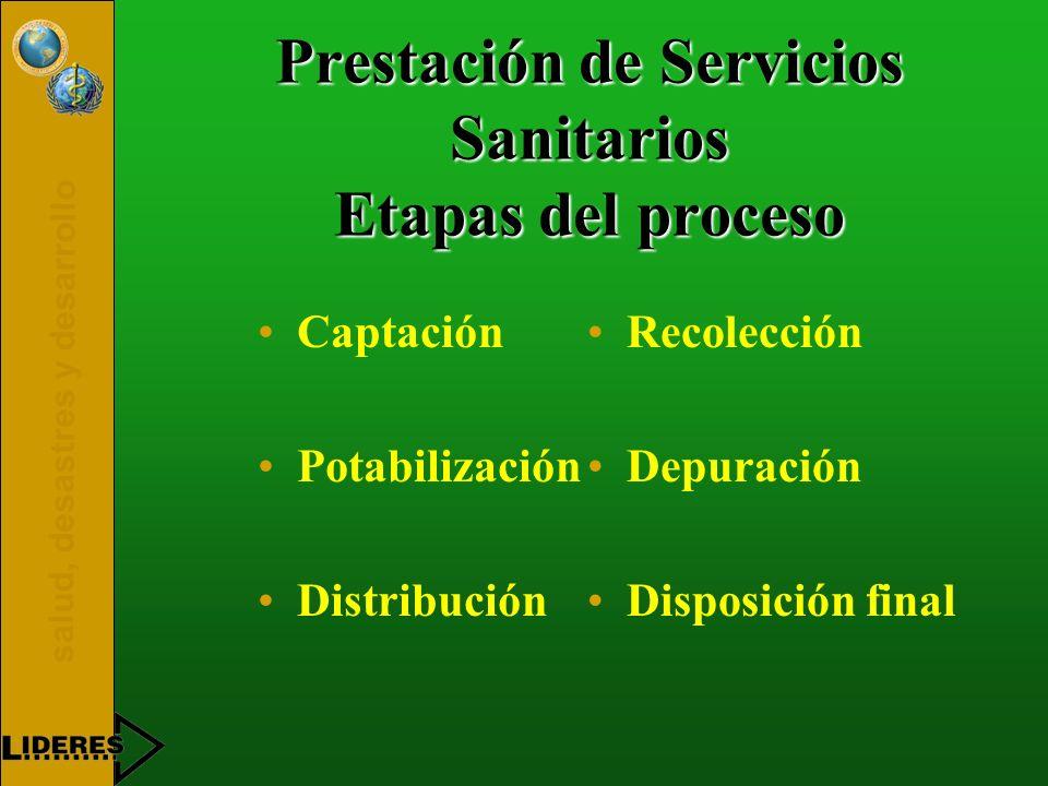Prestación de Servicios Sanitarios Etapas del proceso
