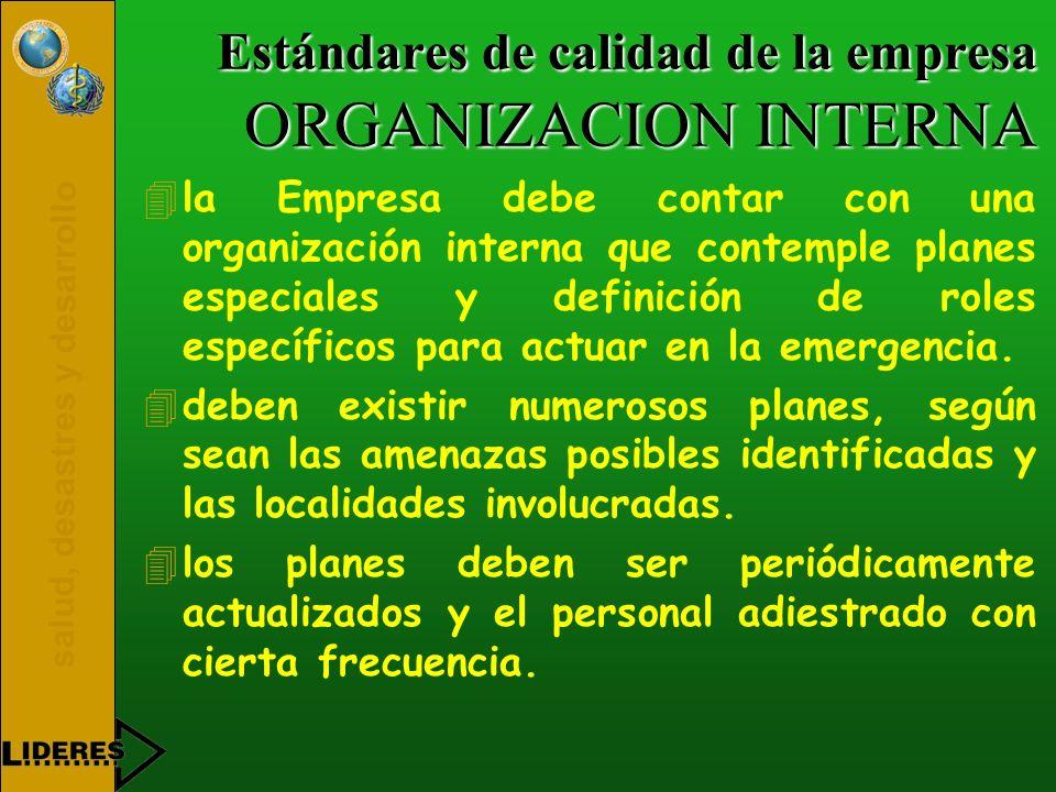 Estándares de calidad de la empresa ORGANIZACION INTERNA