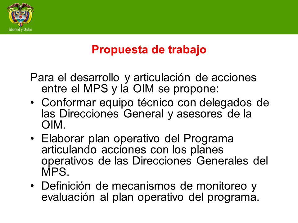 Propuesta de trabajo Para el desarrollo y articulación de acciones entre el MPS y la OIM se propone: