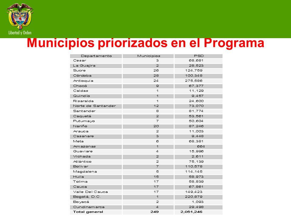 Municipios priorizados en el Programa
