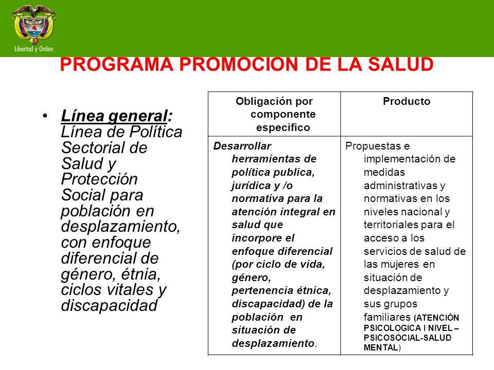 PROGRAMA PROMOCION DE LA SALUD